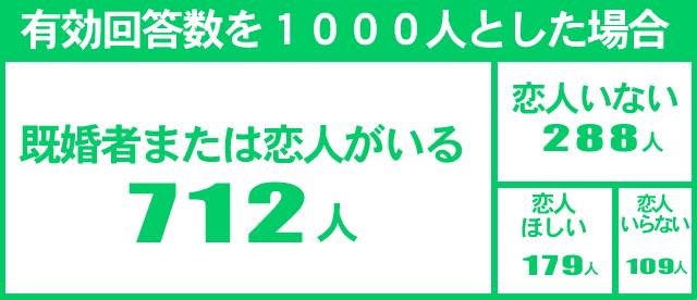 201450808